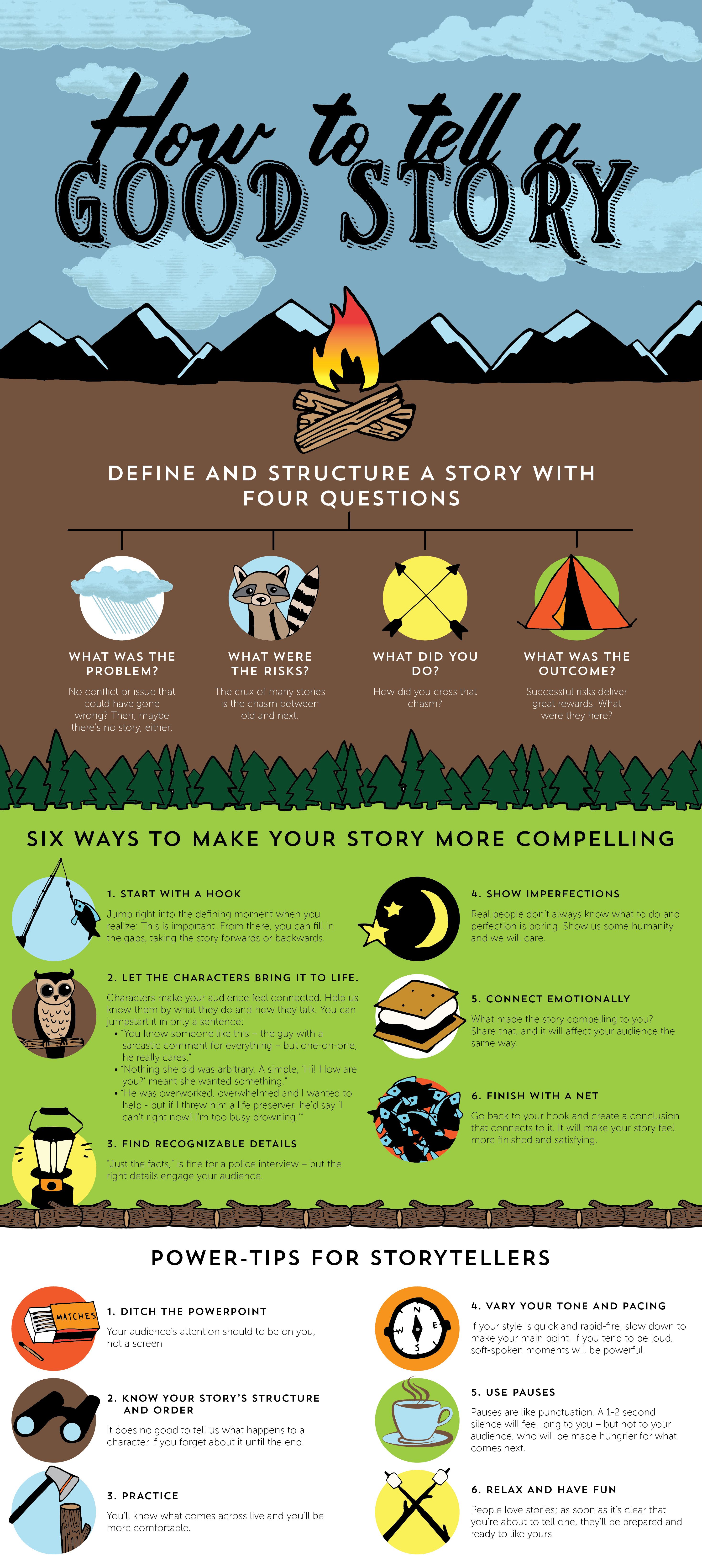 how to tell a good story   infographic   relish marketing