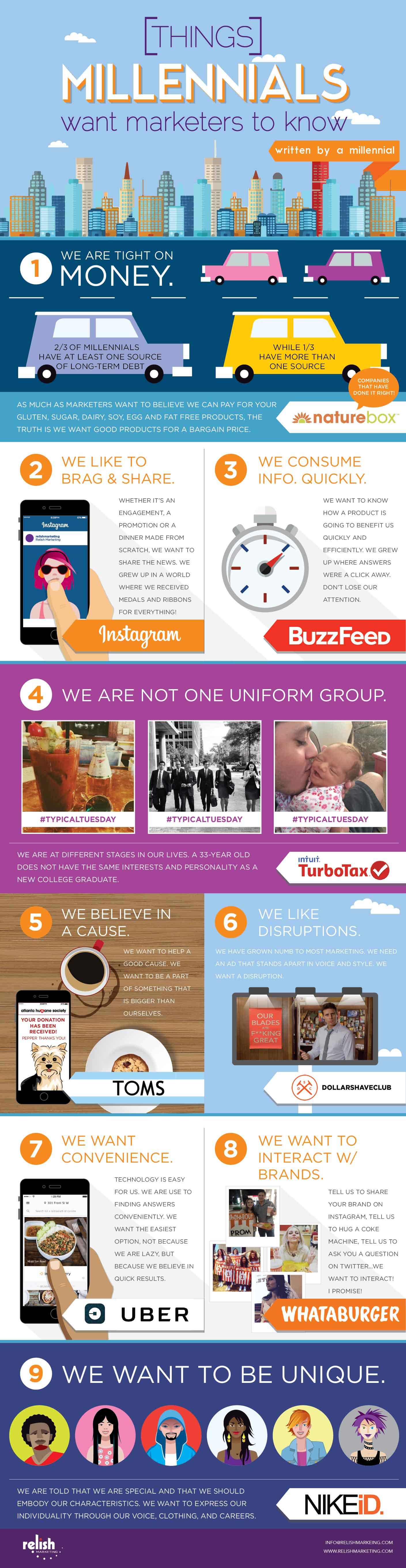 Millennials infographic