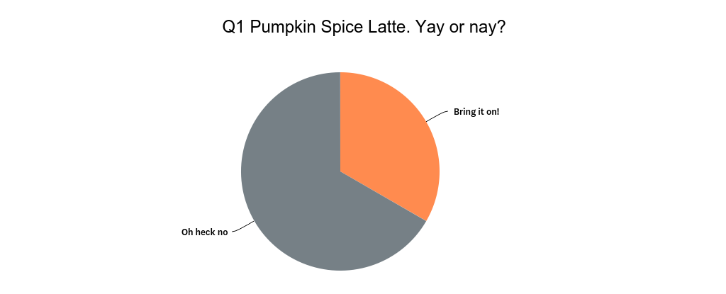pumpkin-spice-latte-survey